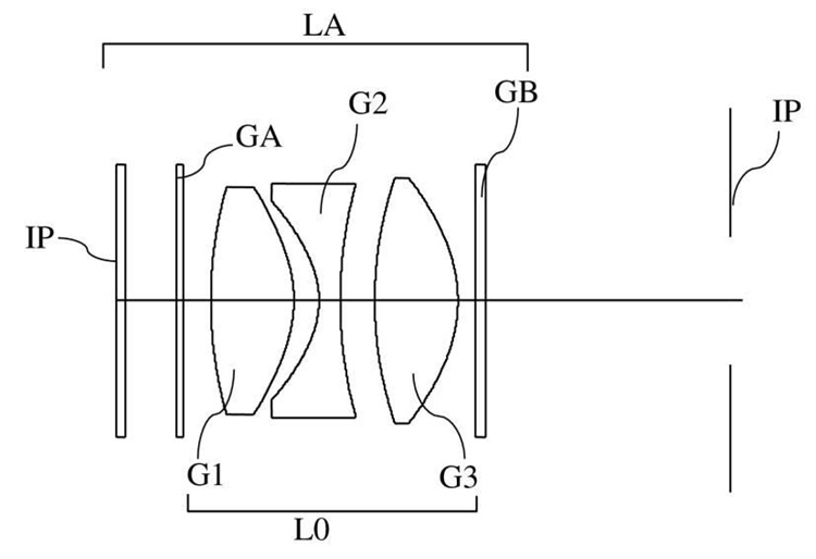 Canon patent application for improved EVF