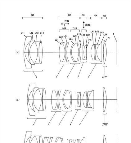 Nikon Patent: Various 16-35mm F2.8 and F4.0 lens designs for the Z mount