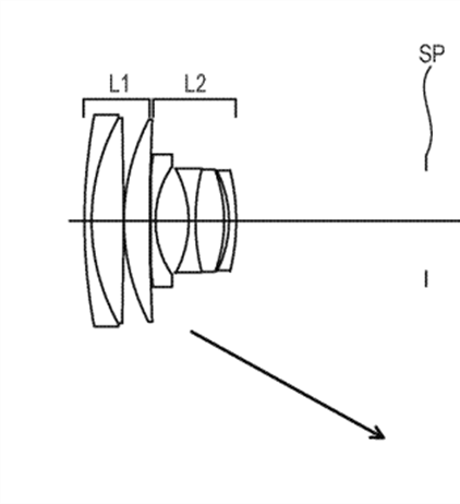 Canon Patent Application: Canon RF Super Zooms