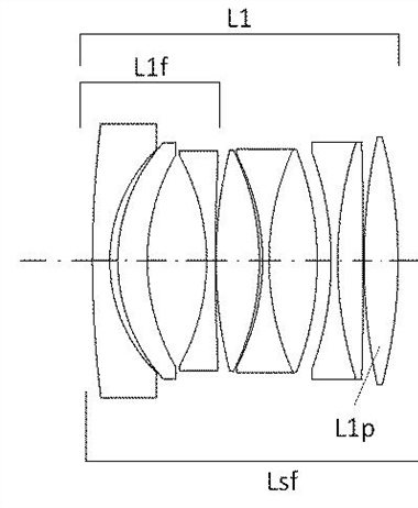 Sigma Patent Application for a 28mm F1.2